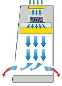 laminar-air-flow-design-2