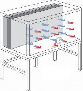 skema-laminar-air-flow-horizontal