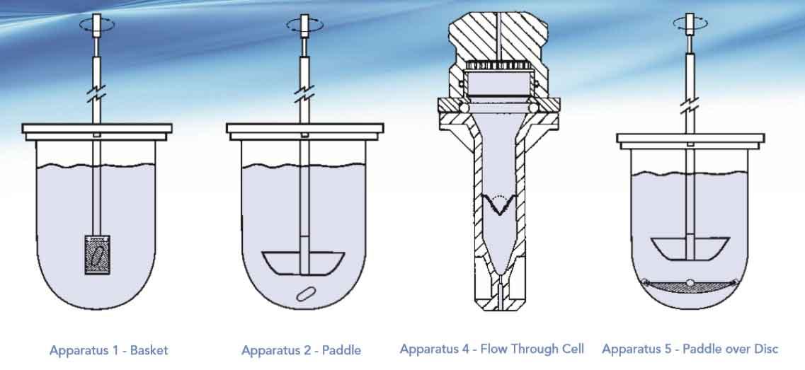 gambar-dissolution-tester-vessel1