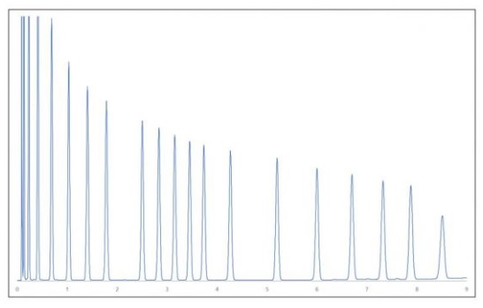 gas-chromatography-grafik-1
